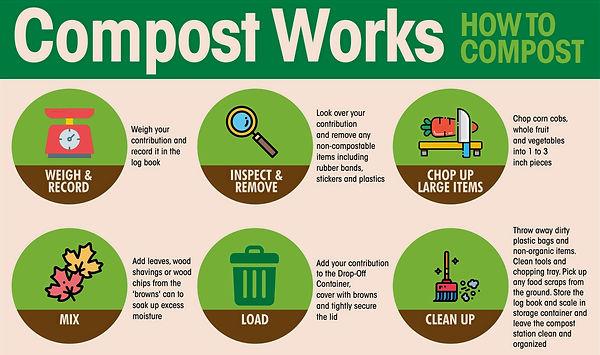 Compost-Works_edited.jpg