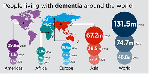 people-living-with-dementia-globally.jpg