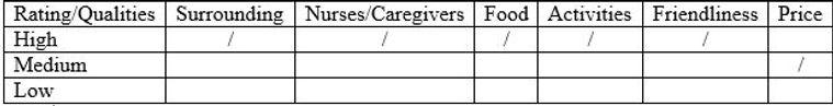 2. Eldercare.JPG