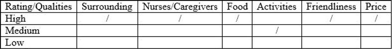 10.Senior care.JPG