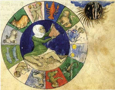 Just Astrology - Unity Method
