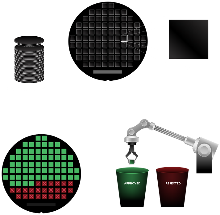 Binning_LEDs_-_img.png