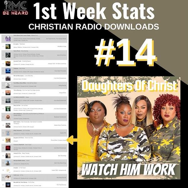 14 on Christian 20 radio.jpeg