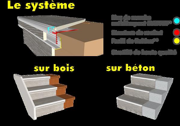 le-système-de-rénovation-descalier-MAYTO