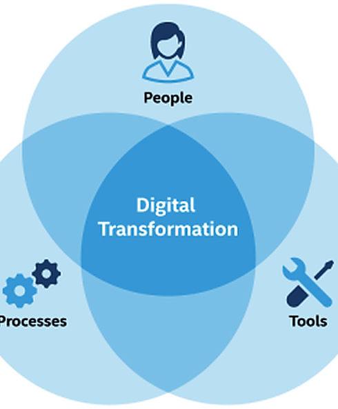 Sweet spot transformation digitale