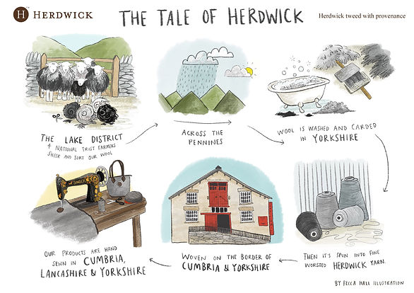 The Tale of Herdwick.jpg