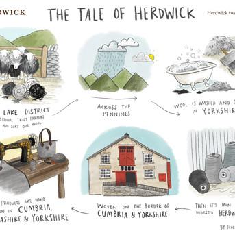 The Tale of Herdwick