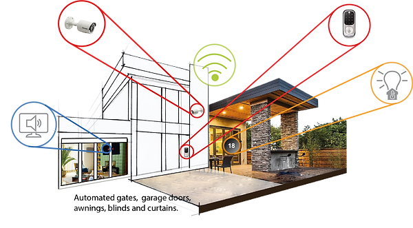 smart homes.png