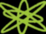 RIS logo orbits