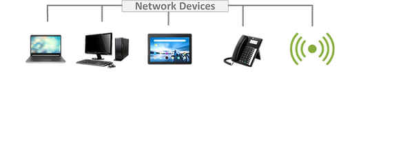 Network-Device-Management2.png