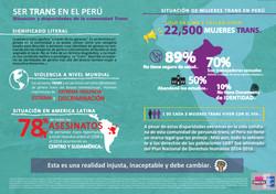 Ser TRANS en el Perú