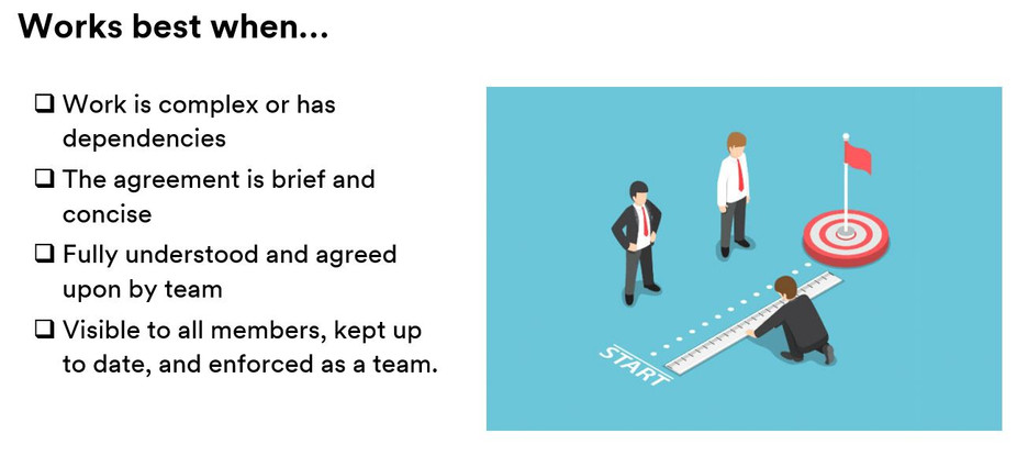 Team Working Agreements