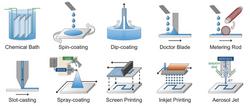 Solution Processing Techniques