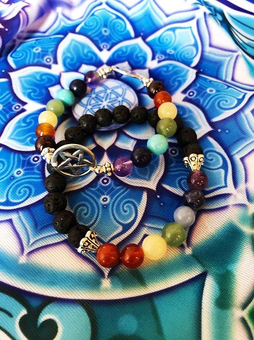 Chakra Bracelet (Your Choice)