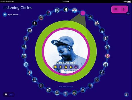 PeerLearning Circles.png