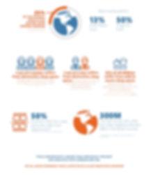 infographie anglais.jpg