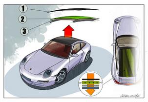 Concept de toit solaire pour Porsche