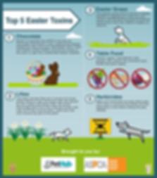 Easter Toxins.png