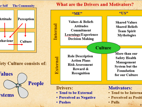 Points about Safety Cultures