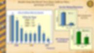 Sullivan results one slide.jpg