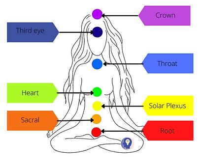 SRTT Energy Healing .png