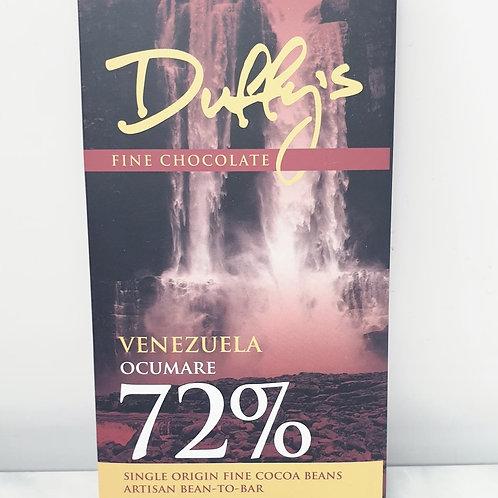 Duffy's 72% Venezuela