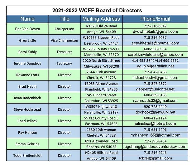 2021-2022 WCFF Board of Directors.jpg