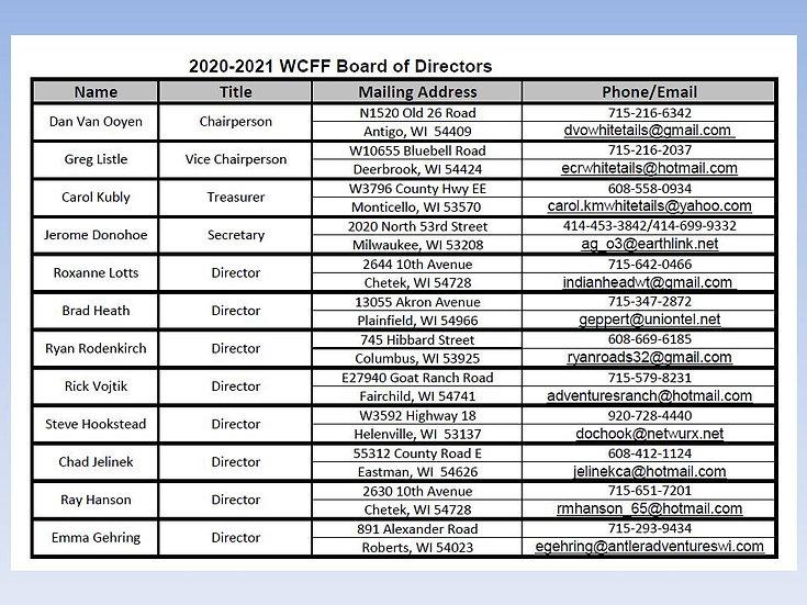 WCFF Board of Directors 2020-2021.jpg
