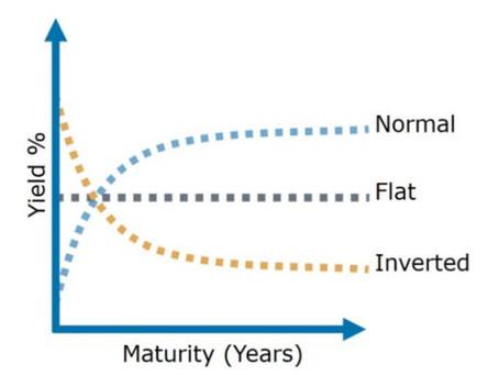 COVID-19 vs. the Economy