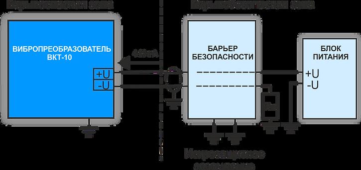 Типовая схема подкючения датчика ВКТ-10