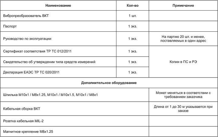 Комплектность и дополнительные приспособлени датчика ВКТ-10