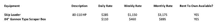 Skip Loader Rental Rates Phoenix Arizona