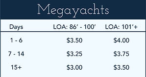 Megayacht dock rates
