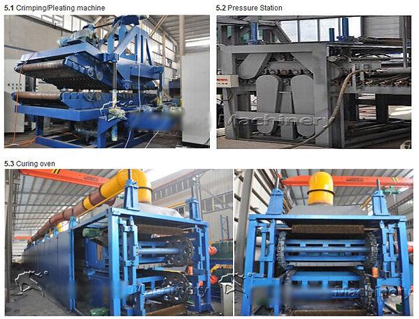 Оборудование для производства минерально