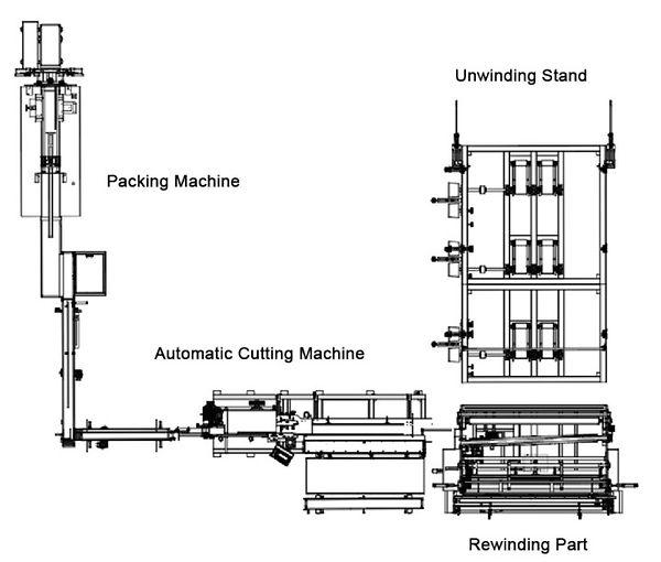 оборудование для производства туалетной