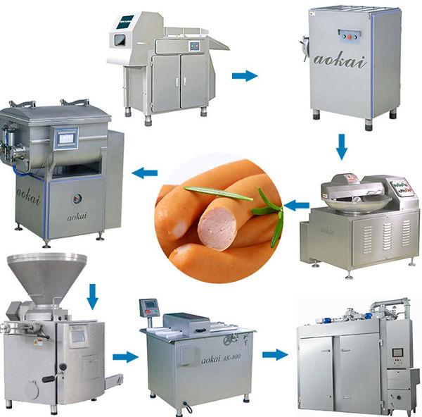 Оборудование для производства колбасы.jp