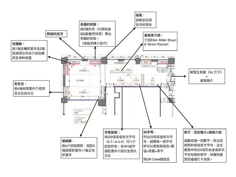 展場平面圖規劃