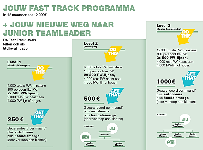 2019-08-11 15_55_39-BE_nl_FastTrack.pdf
