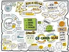 Redes de Inovação em Governo