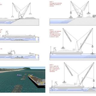 Coast restoring and defence in Porto Recanati (MC)