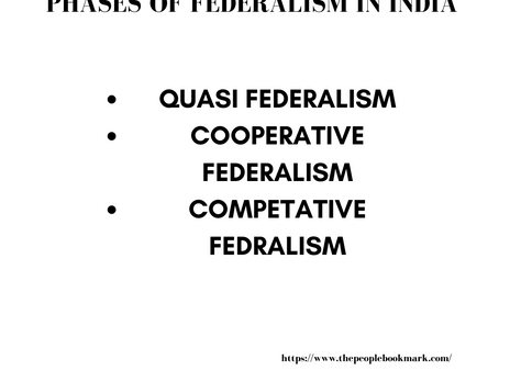 PHASES OF FEDERALISM IN INDIA