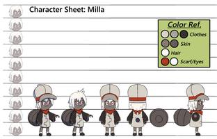 Milla Character Sheet