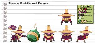 Donovon Character Sheet