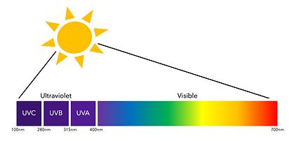 Sunlight spectrum.png