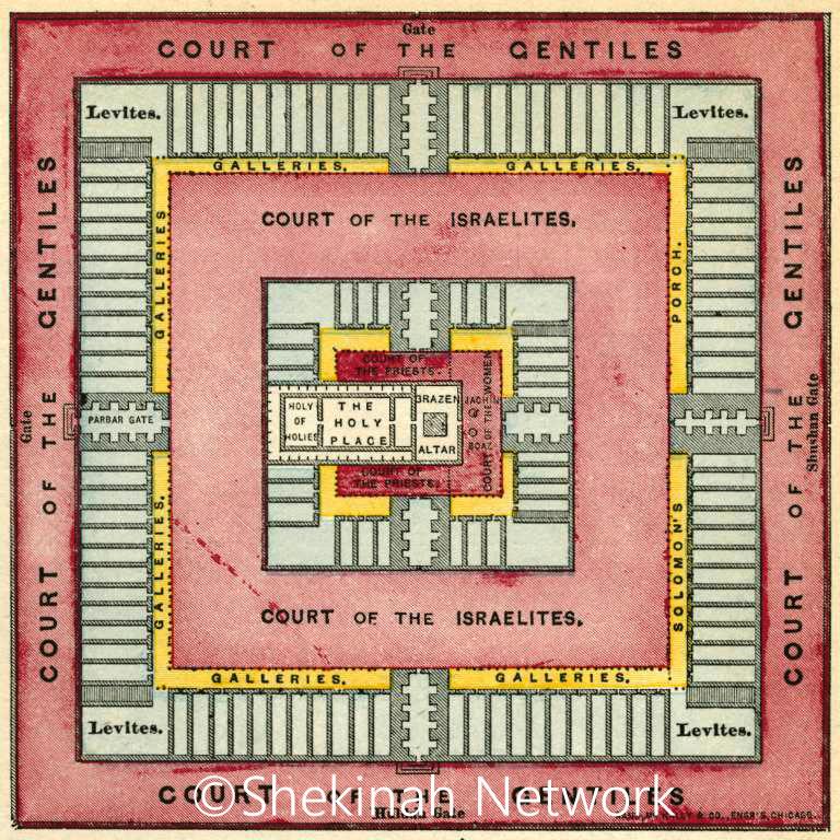 Floor Plan of Solomon's Temple
