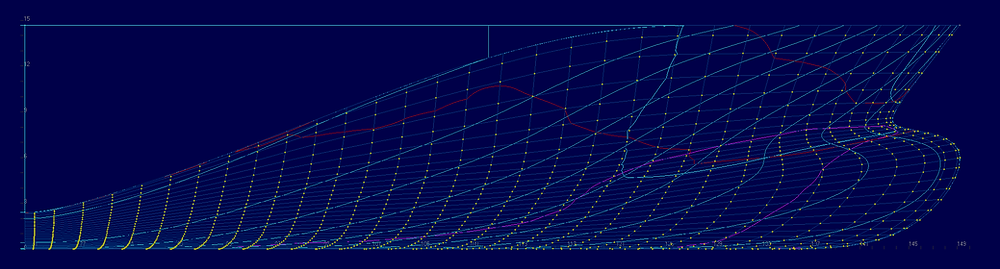 Inflection lined. Red for buttocks, cyan for frames, magenta for waterlnes.