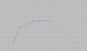 Changing curve shape by moving points of control polygon.