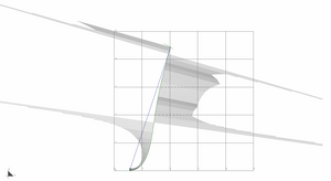 Curvature from line on surface for the same section.