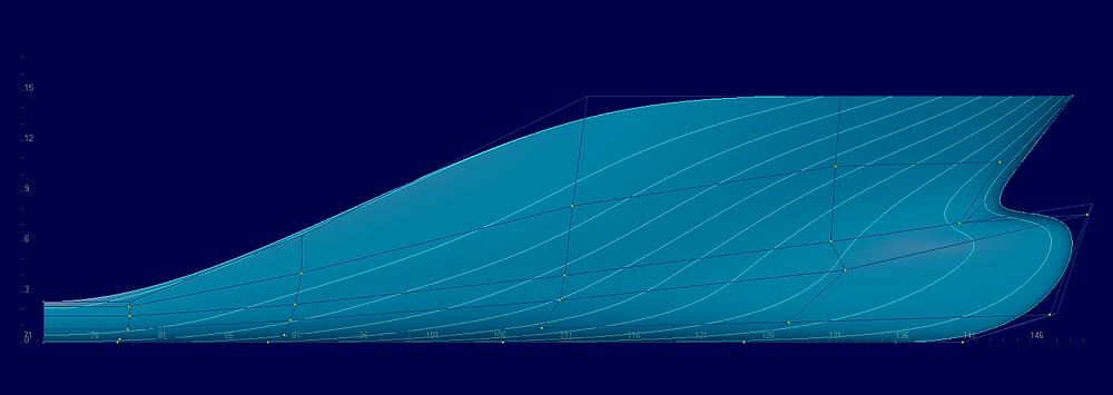 Control points distribution 7x7.