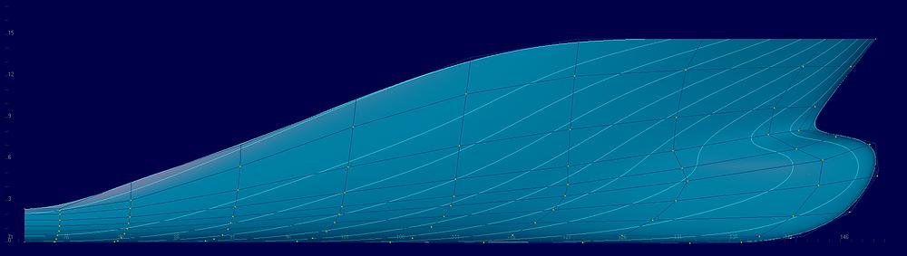 Control points distribution 11x11